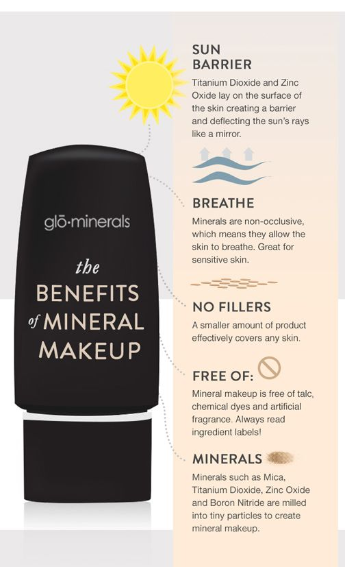 to's & Skincare Tips: Benefits of Mineral Makeup