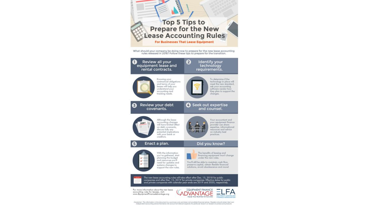 ELFA: Benefits of Financing Remain With Lease Accounting Changes