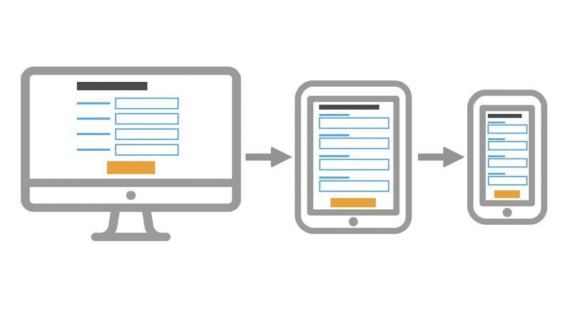 How to design responsive and device