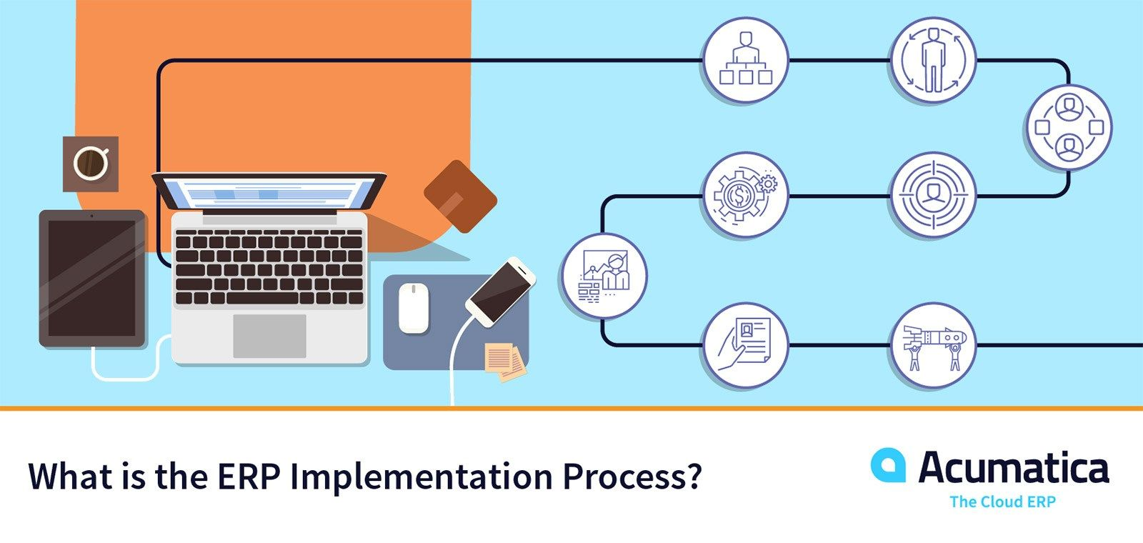 What is the ERP Implementation Process?