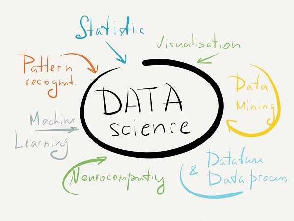 Updating the Definition of 'Data Scientist' as Machine Learning Evolves