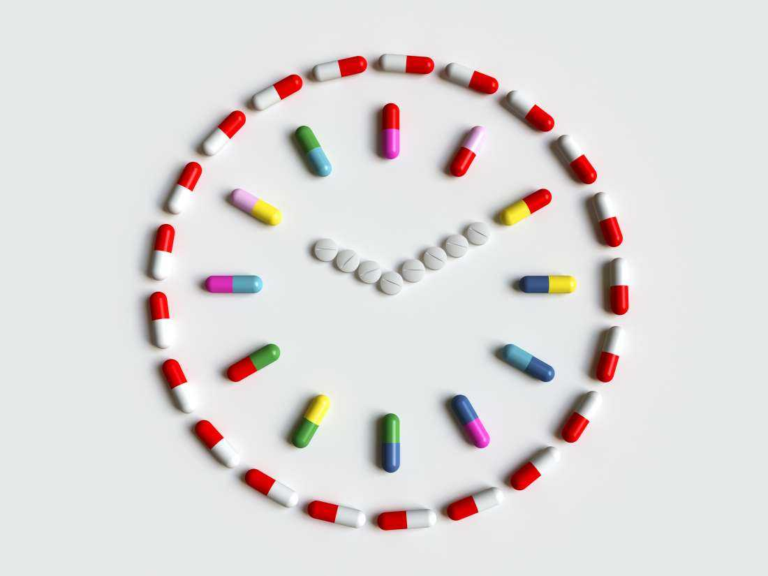 Atherosclerosis: Could there be a best time of day for medication?