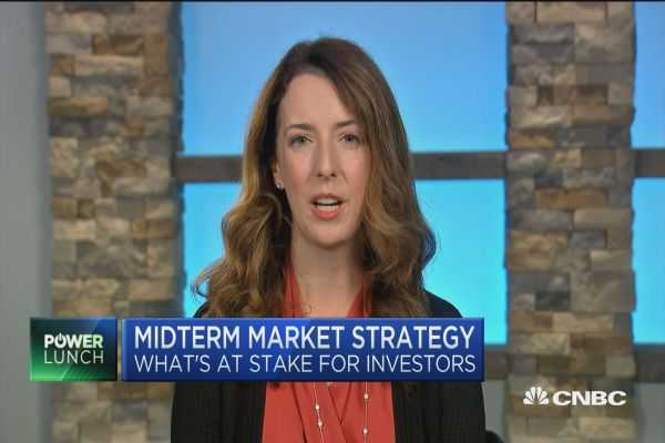 Midterms won't have much long-term market impact, says United Capital CIO