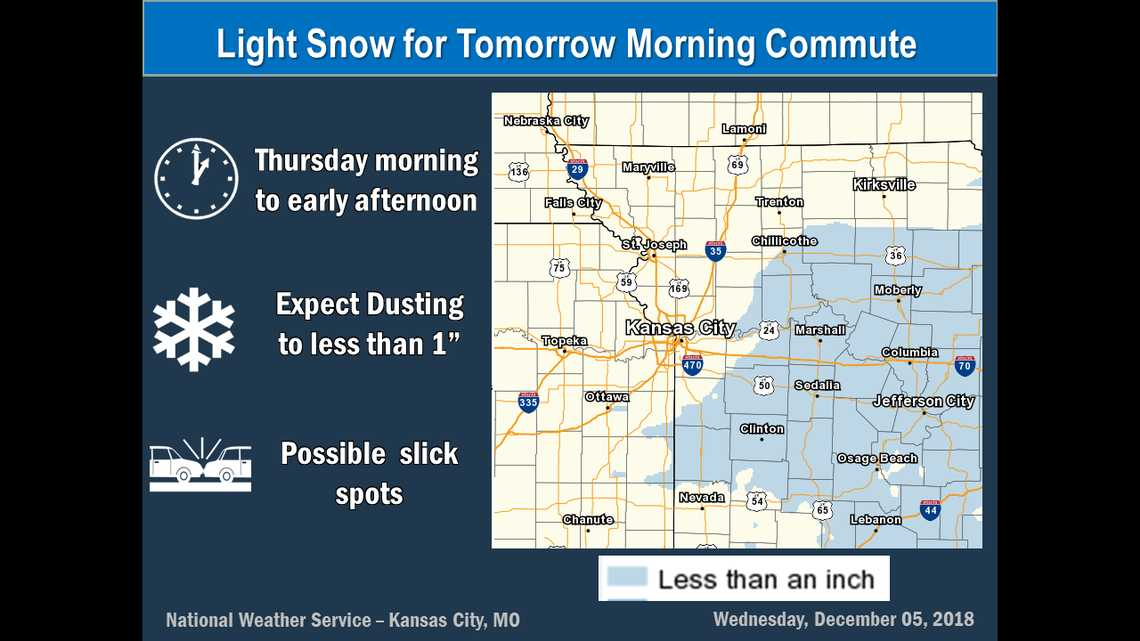 Kansas City area may see some light snow Thursday, weather service says