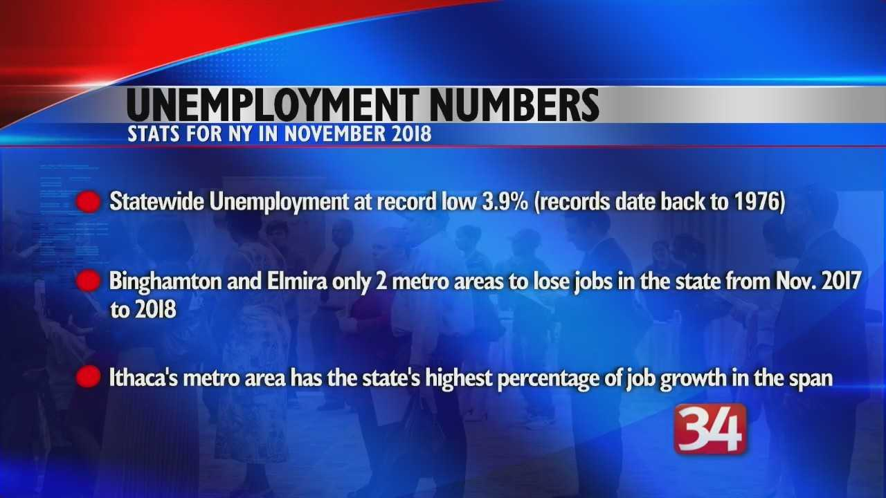 Updated unemployment numbers released