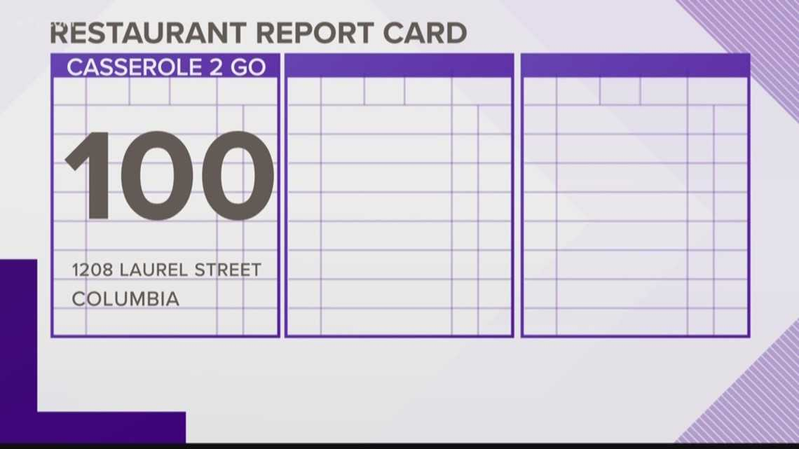 Restaurant Report card January 10 2019