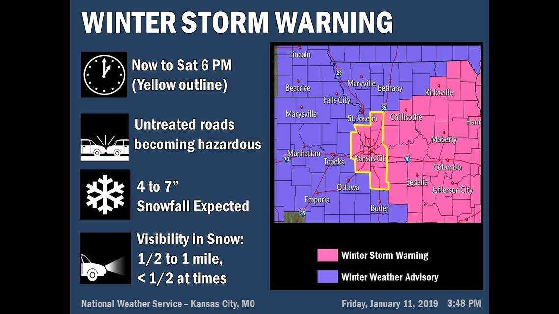 Winter storm warning issued in Kansas City metro due to heavy snow