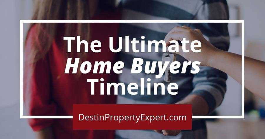 The Ultimate Home Buyers Timeline