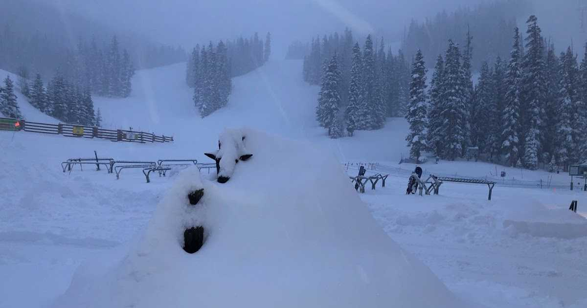 A-Basin Will Not Open Today