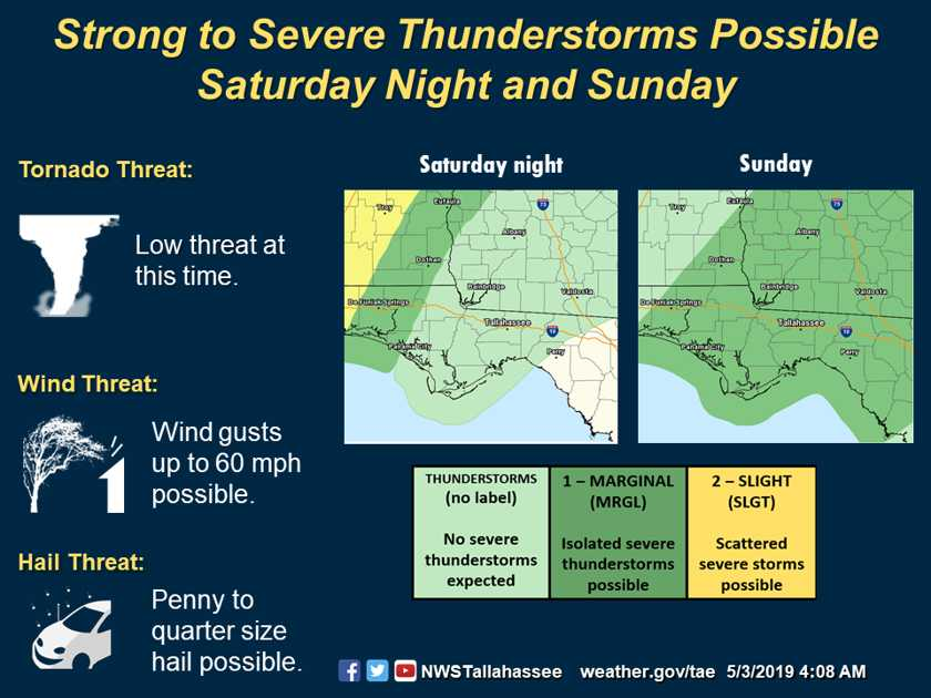 Possible thunderstorms, hail this weekend