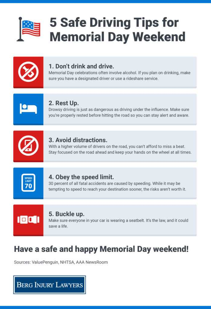 5 Tips to Stay Safe on the Roads This Memorial Day Weekend