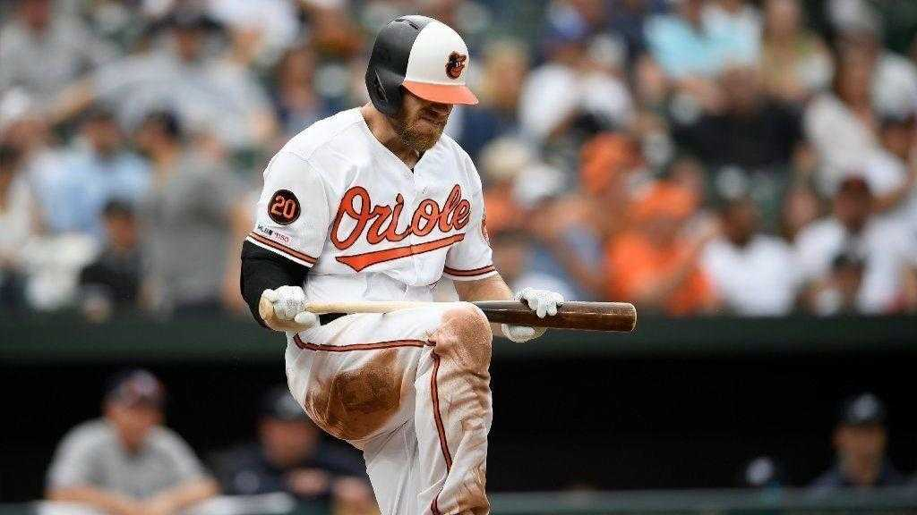 With Orioles' Chris Davis in a 'little bit of a rut,' Brandon Hyde unclear when he'll play again