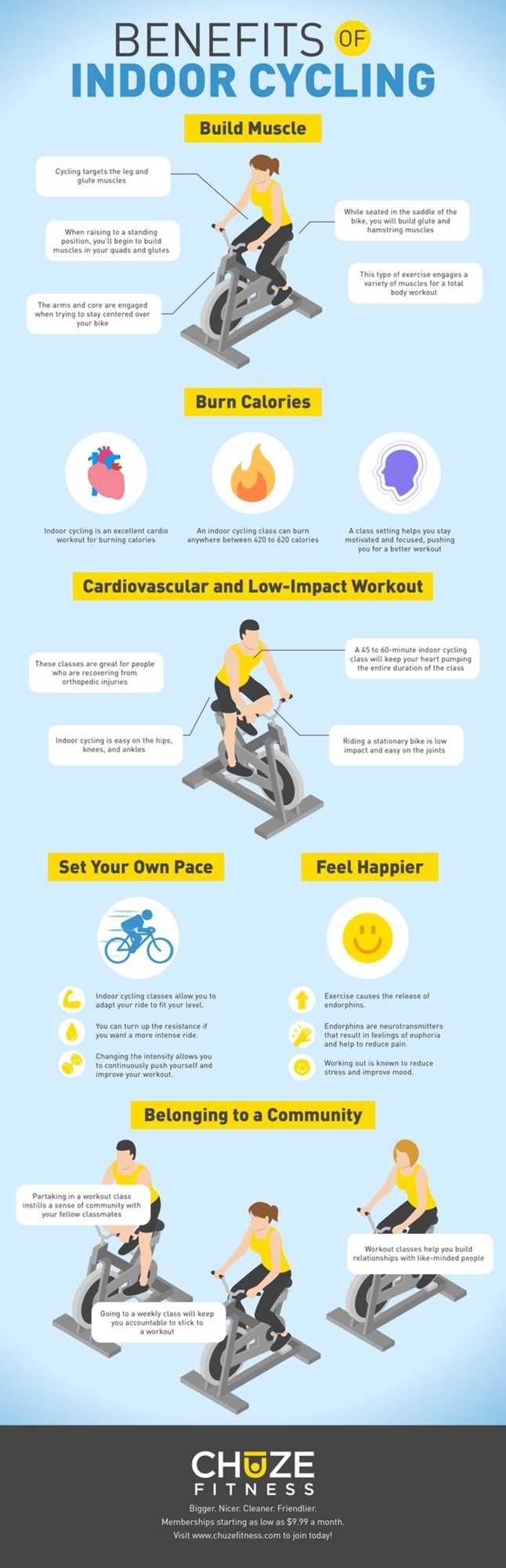 Indoor Cycling Benefits: Build Muscle, Burn Calories & More